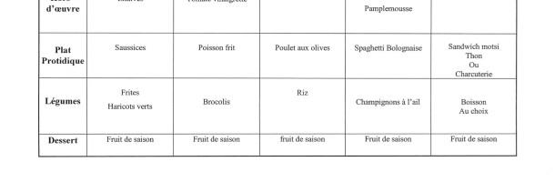 menus cantine 07012019